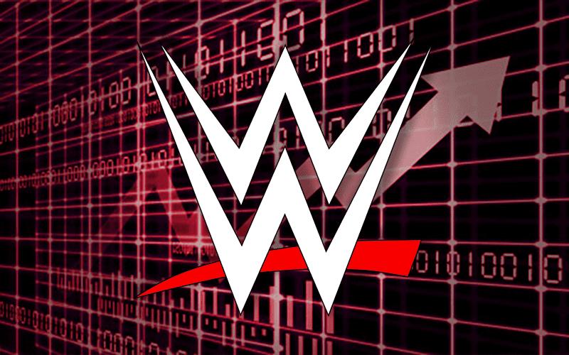 WWE-STOCK-SURGE