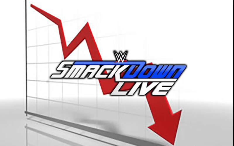 SmackDown-Live-Ratings