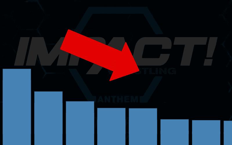 Impact-Ratings