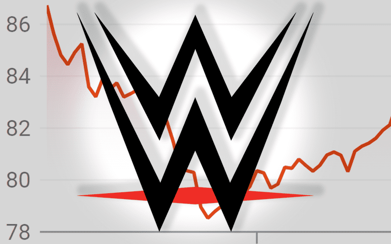 WWE-Stock-Hit