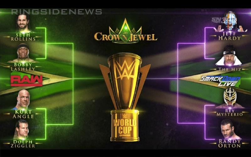 WWE-World-Cup