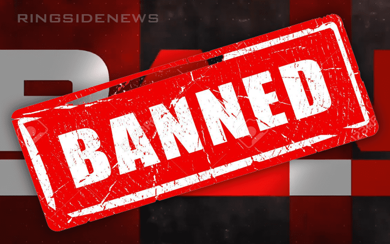 RAW-Banned