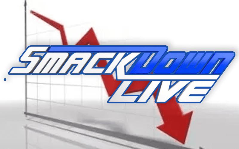 SmackDown-Live-Ratings-Drop