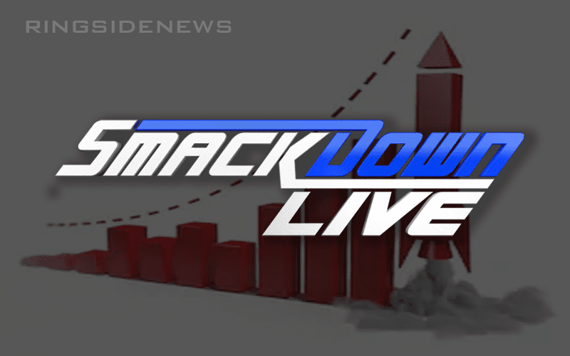 SmackDown-Rating