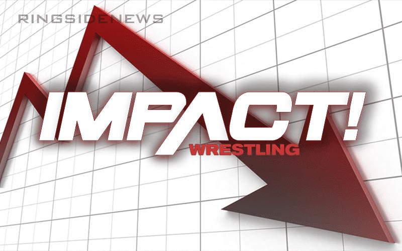 Impact-wrestling-Ratings-Drop