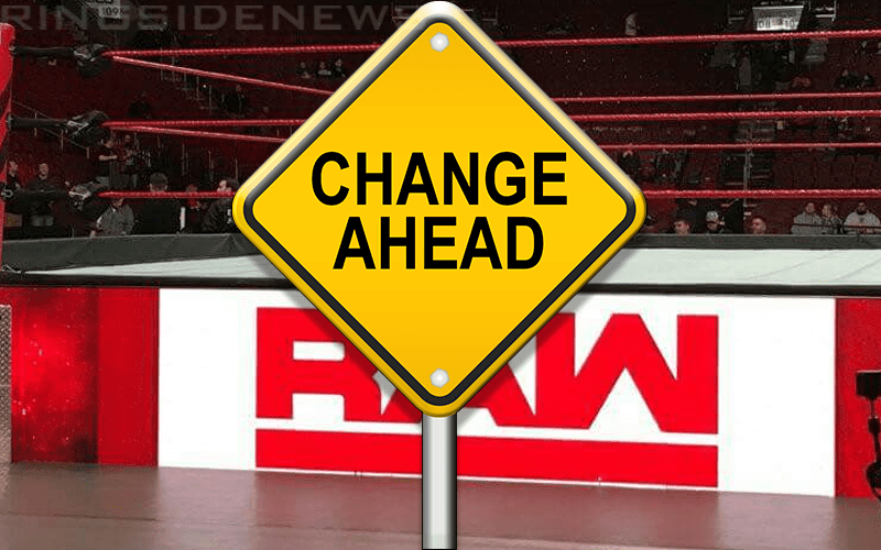 raw-changes