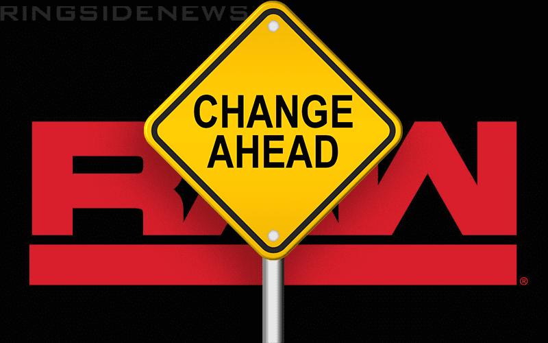 raw-change