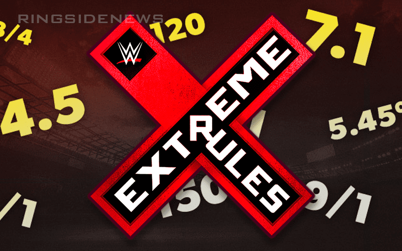 Extreme-Rules-Betting-Odds