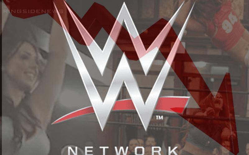 wwe-network-down-arrow