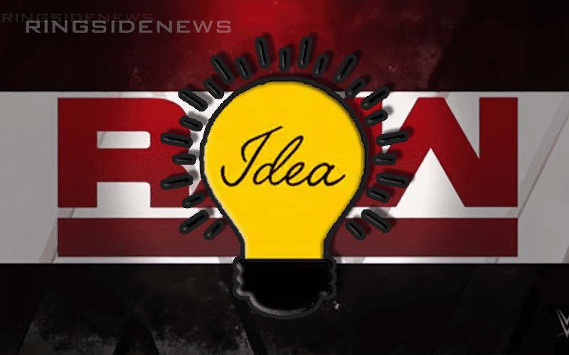 wwe-raw-idea