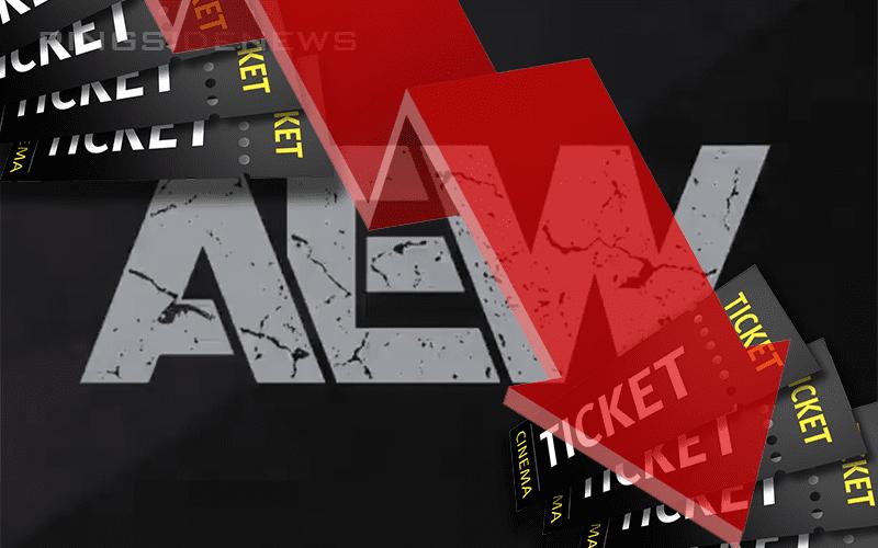 aew-tickets-down