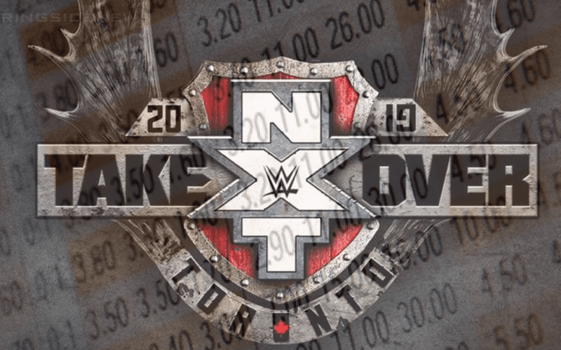 nxt-takeover-betting-odds