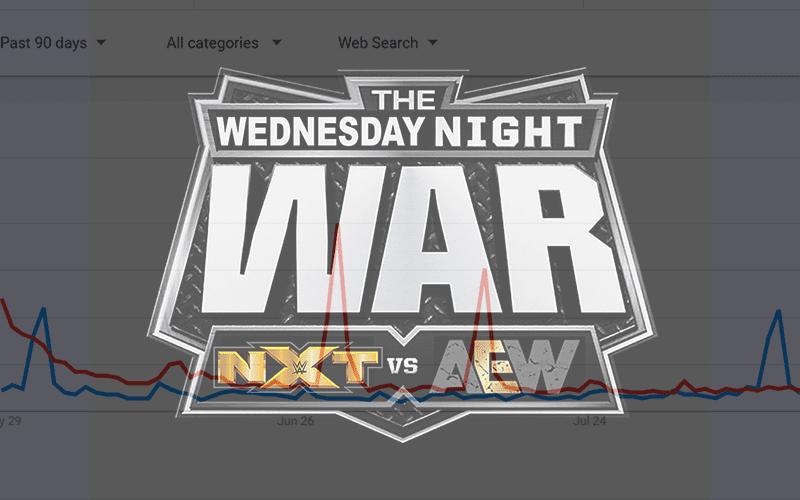 wednesday-night-war-state