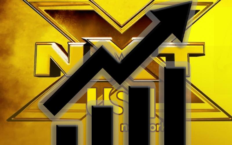 ratings-nxt