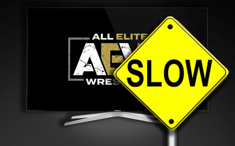 slow-aew-tv