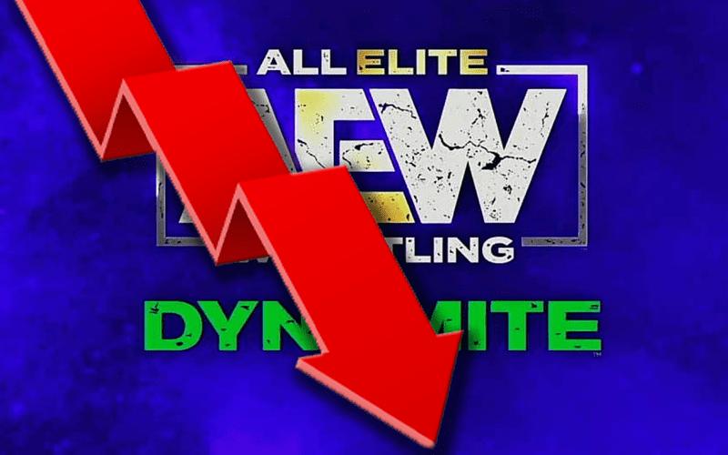 aew-dynamite-ratings-down