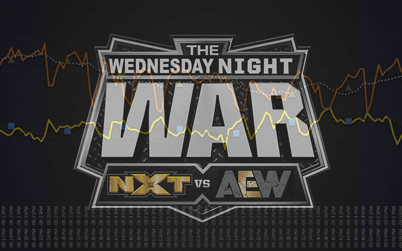 wednesday-night-war-week-one-logo