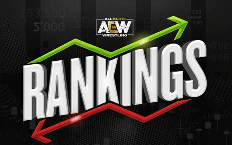 aew-rankings-2k4j2j