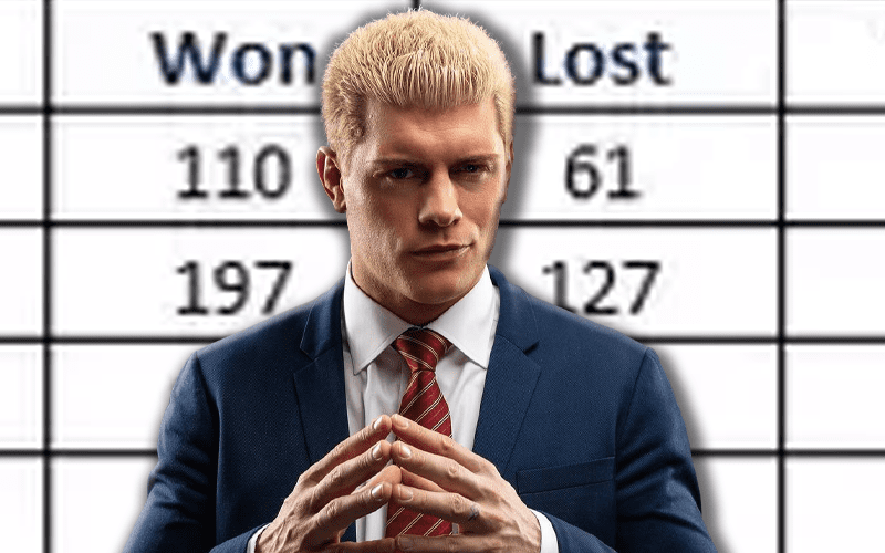 cody-rhodes-win-loss