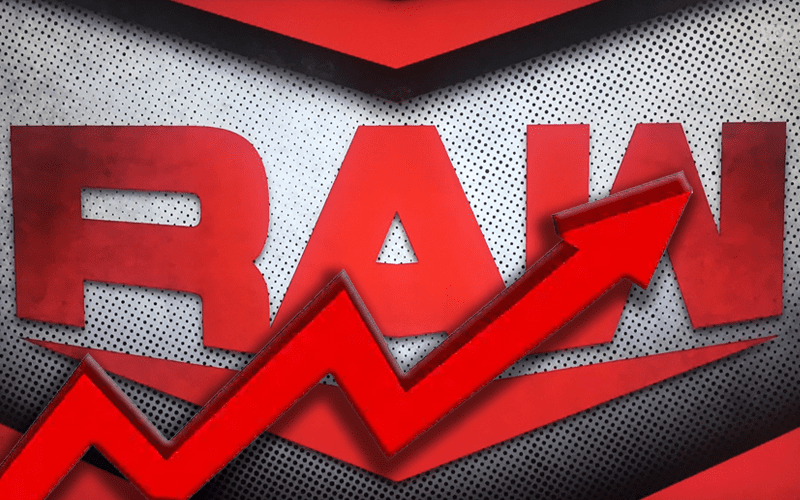 raw-rating-up