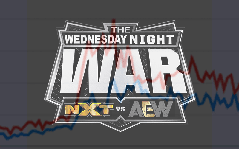 wednesday-night-war-ratings-results-google