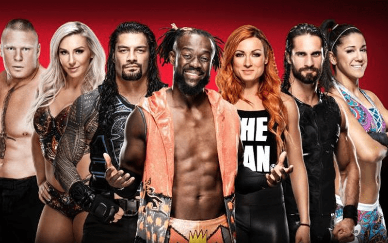 royal-rumble-wwe-roster-2019-2020