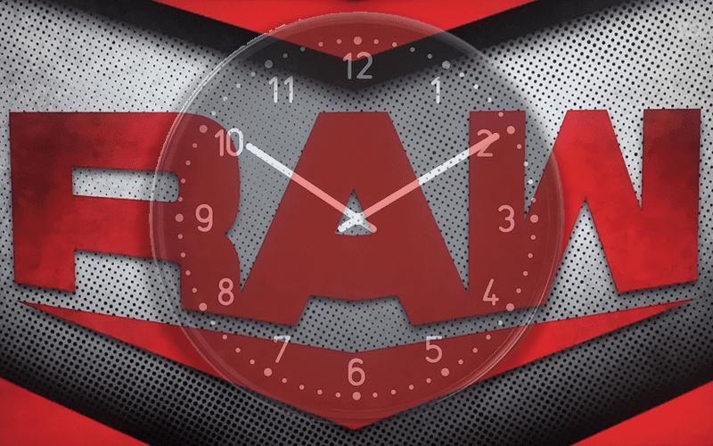 wwe-raw-clock time