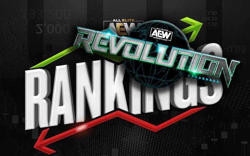 aew-revolution-rankings