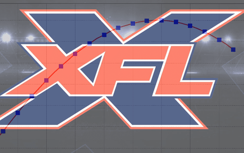 xfl-logo-graph-ratings-viewership