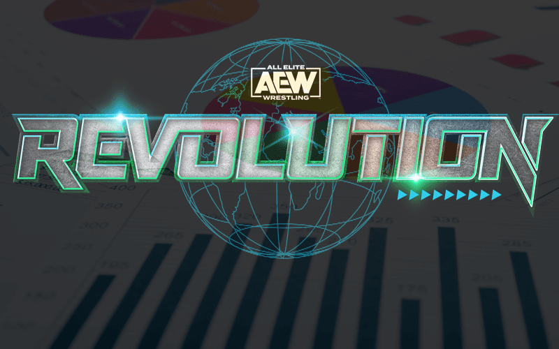 aew-pay-per-view-revolution-stats-numbers