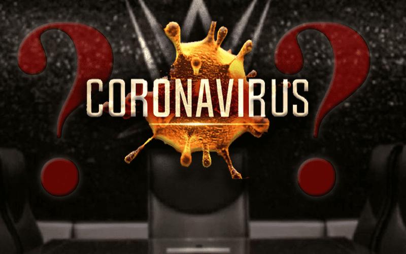 wwe-question-coronavirus