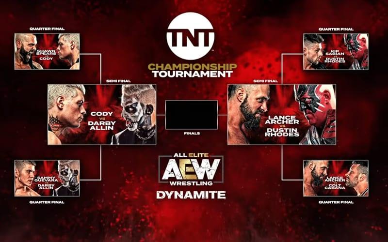tnt-championship-tournament