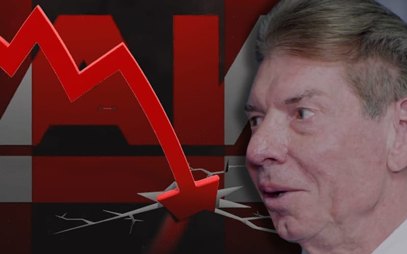 vince-mcmahon-raw-ratings-down
