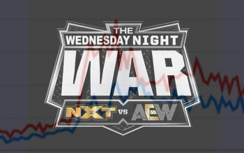 WWE NXT Beats AEW Dynamite By 2,000 Viewers For Thanksgiving Episode