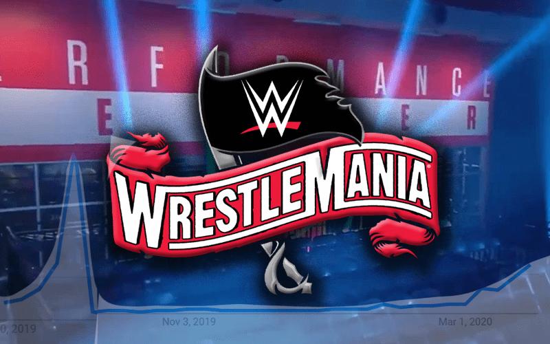 wrestlemania-interest-shocking