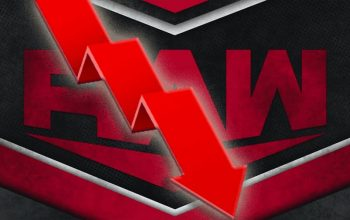 WWE RAW Viewership Falls AGAIN This Week
