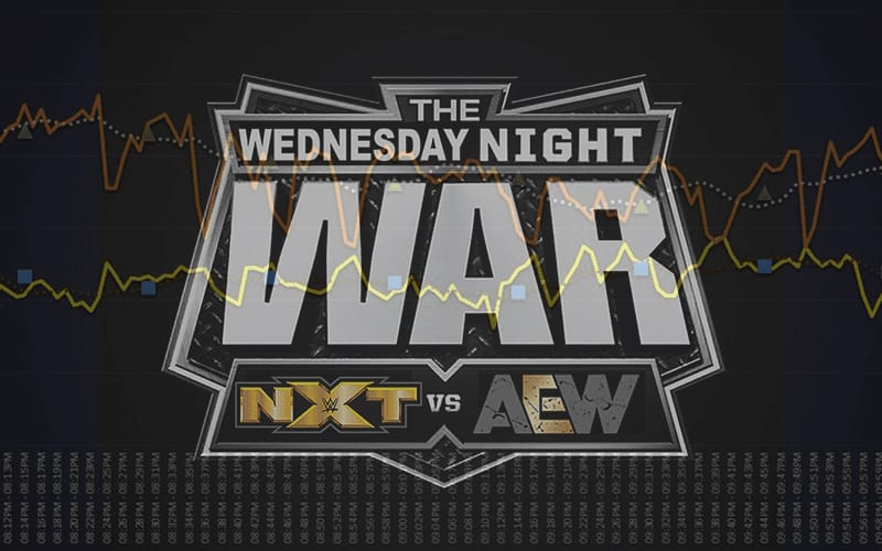 aew-dynamite-wwe-nxt-wednesday-night-wars-ratings
