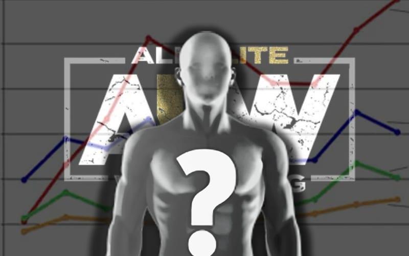 aew-spoiler-ratings
