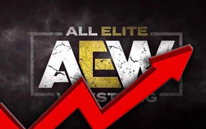 aew-up-arrow-profit-ratings