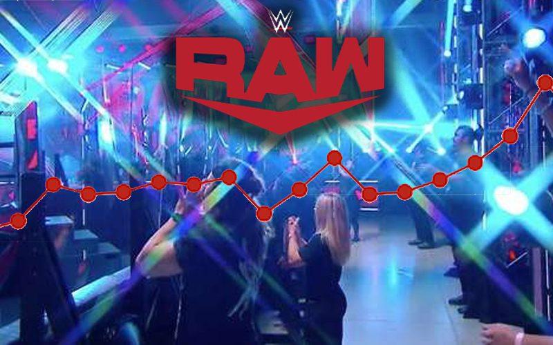 wwe-raw-ratings-crowd