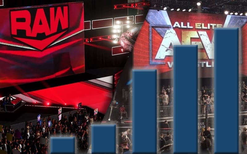 aew-raw-graphi