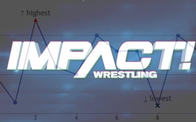 impact-wrestling-graph-84