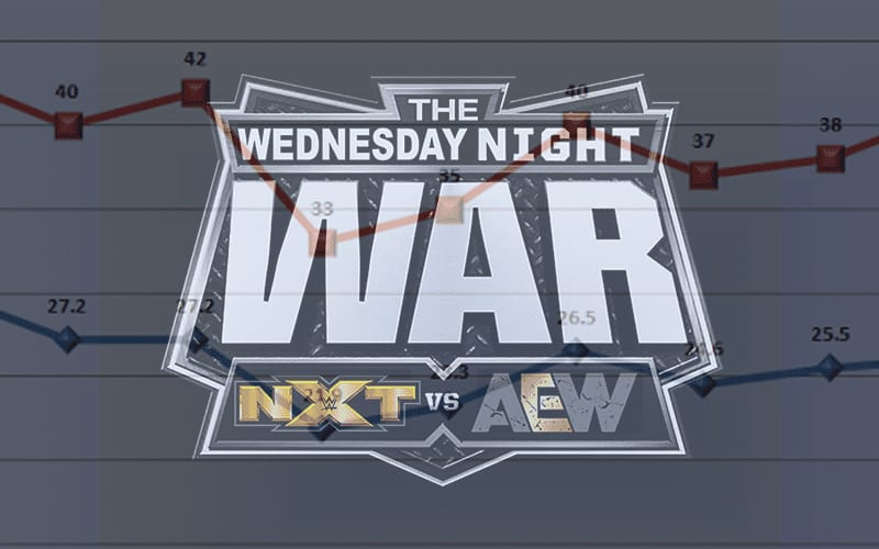 wednesday-night-wars-aew-nxt
