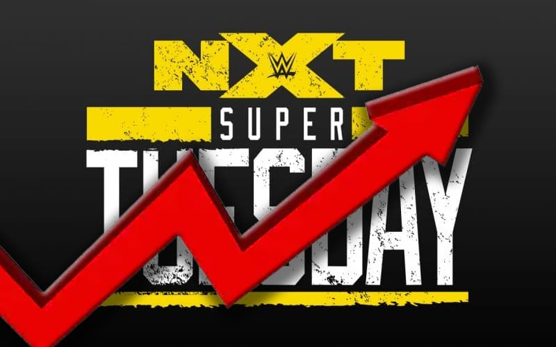 wwe-nxt-up-ratings-4