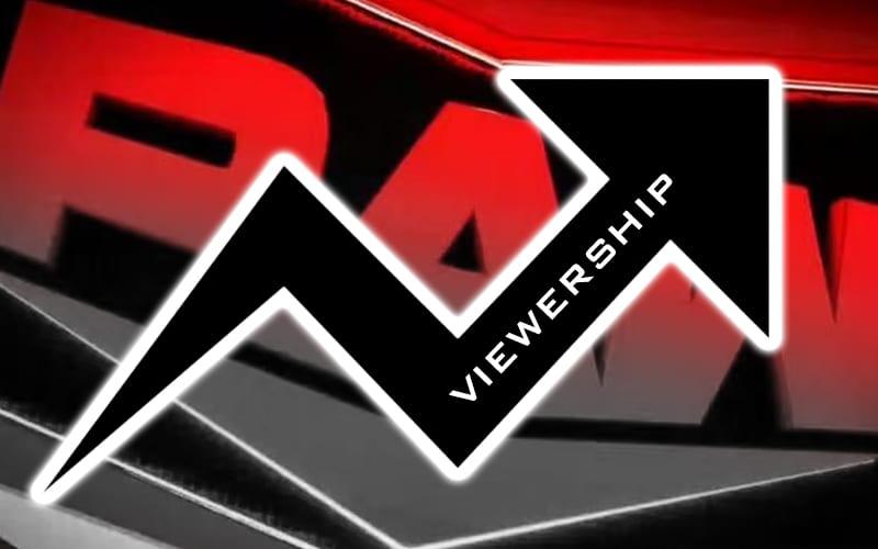 RAW-Viewership