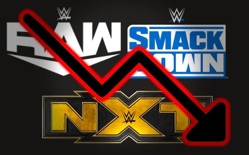 WWE-Ratings-Drop