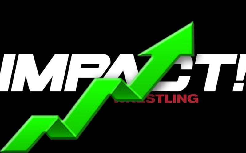 impact-ratings-up