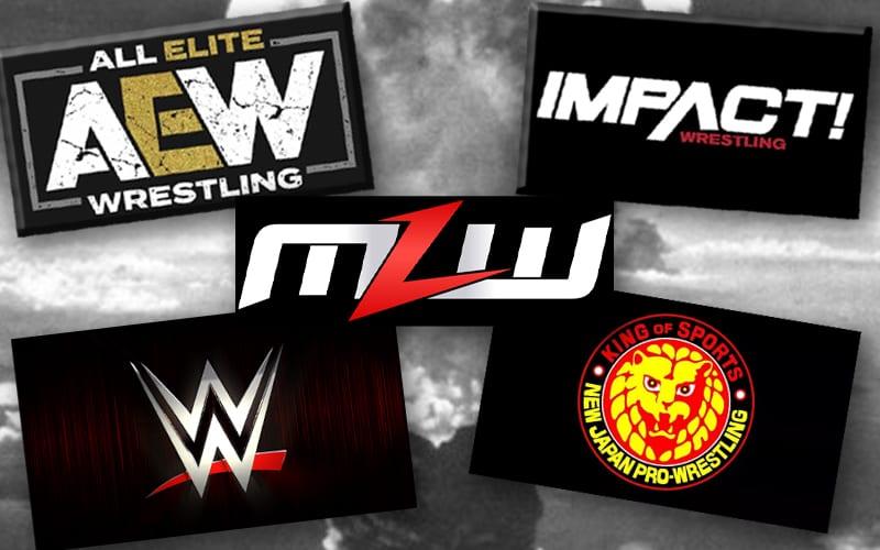 world-war-wrestling