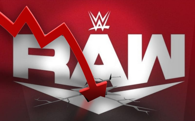 wwe-raw-ratings-arrow-own