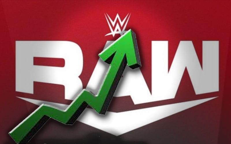 wwe-raw-up-viewership